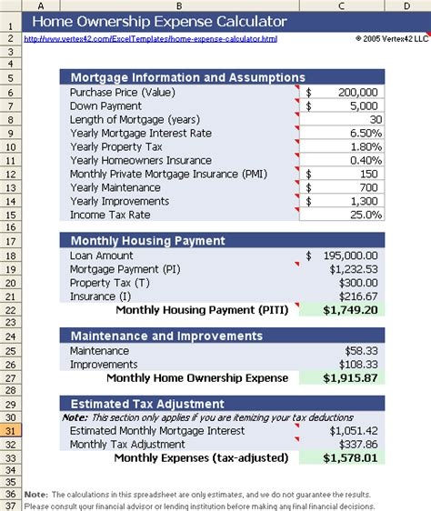 home ownership expense calculator what can you afford
