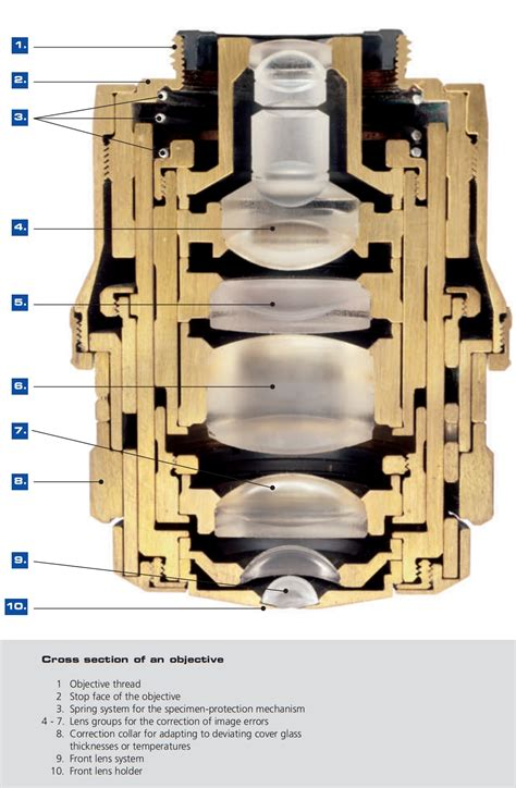 cross section of a high performance carl zeiss microscope