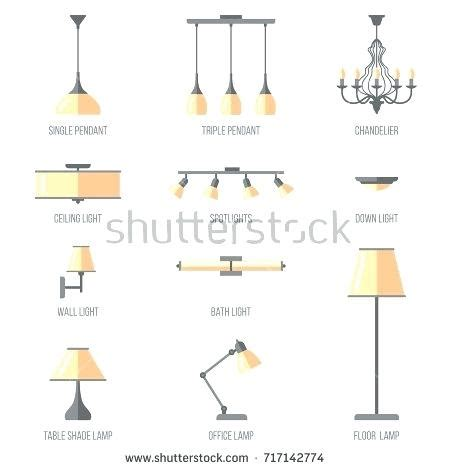 Types Of Lighting Fixtures Types Of Lighting Fixture Pendant Lights Types Of Lighting Fixtures Ppt Ed Ex Me