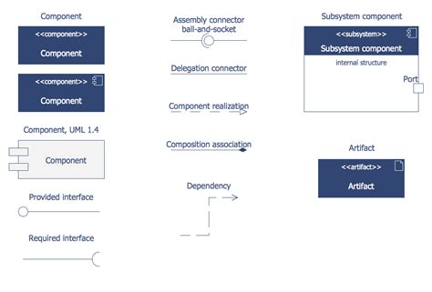 component layout diagram definition atm uml diagrams solution conceptdraw com
