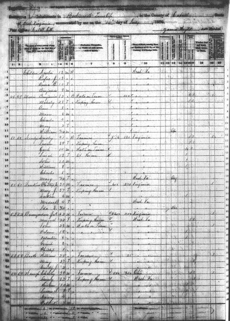 Cabell County Records Cabell County Wv 1870 Census Images Us Data Repository Genealogy Records