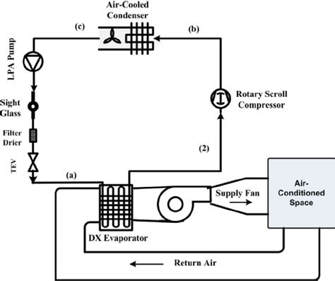 air conditioning system schematic diagram wiring diagram