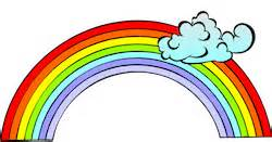 colors of the rainbow in order rainbow 7 colors in order www pixshark images