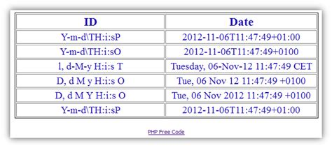 php date format to javascript different date and time formats php best codes