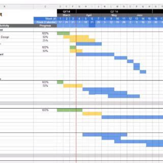 agile software development project plan template agile software development project plan template project