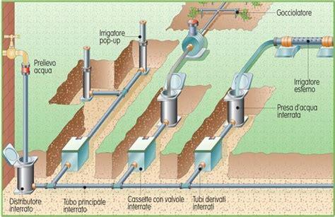 impianto irrigazione giardino fai da te irrigazione fai da te impianto irrigazione impianto di