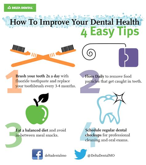 printable dental poster dental health new smiles dental excellence of frisco