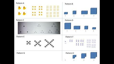 pattern matching function elixir 17 best images about a2 rational and radical functions on