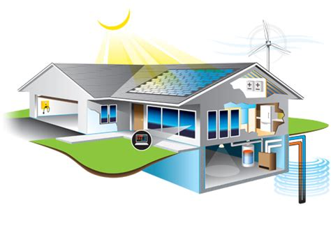 zero net energy homes zero energy homes let s actually make them quot 0 e quot homes