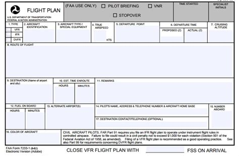 flight plan template how to file a vfr flight plan thinkaviation