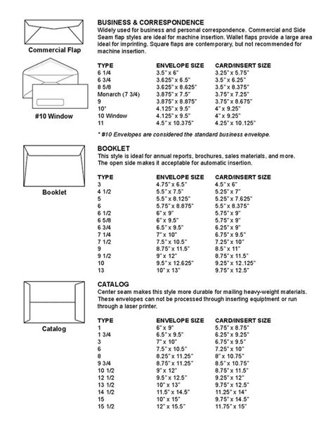 how to make an envelope for any size card best 25 envelope size chart ideas on card