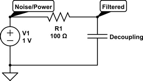 decoupling capacitors function why don t decoupling bypass capacitors need resistors to perform their function like regular