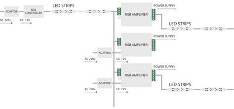 led lifier wiring diagram wiring diagram gw micro