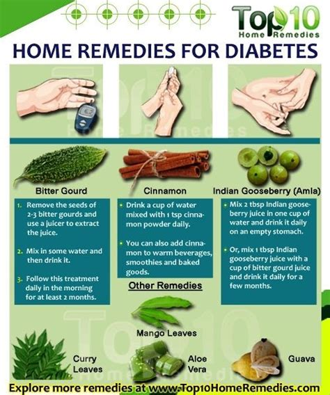 diabetes the real cause and the right cure books 17 best ideas about normal blood sugar level on