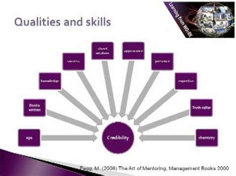 mentoring skills qualities and skills of a mentor