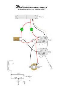montecristone cbg wiring diagram cigar box nation