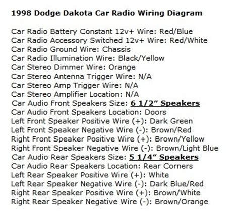 dodge dakota questions   causing  radio  cut