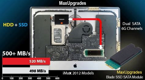 Replace Ssd In 2011 2012 Mba by Maxupgrades Dual Ssd Drives Kit For Imac 27 Inch 2012