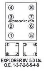 Ford 5 4 L Firing Order Ford 5 4l 3 Valve Firing Order Html Autos Weblog