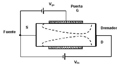 un transistor fet transistor fet