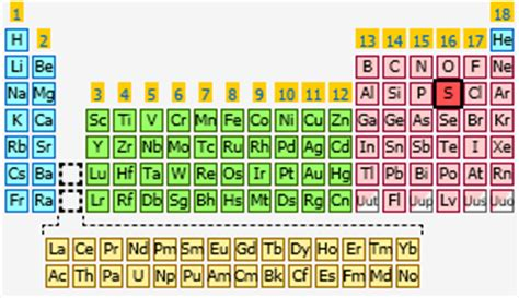 Periodic Table Sulfur by Sulfur The Periodic Table At Knowledgedoor