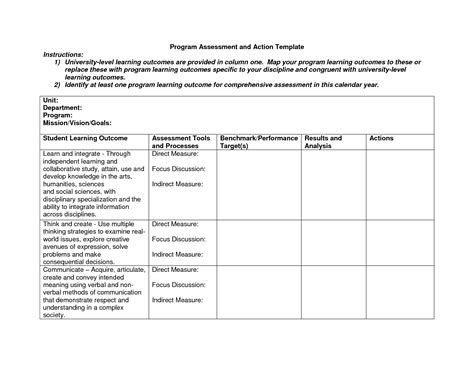 Evaluation Outcome Letter Best Photos Of Program Of Template Learning Outcomes Template Word