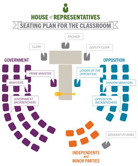 house of reps seating plan law making house of representatives teaching parliamentary education office