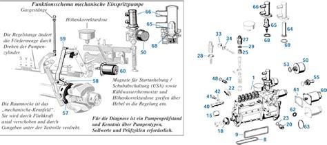 2007 mercedes c230 engine diagram imageresizertool