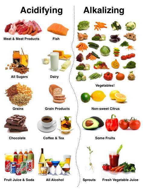 Obat Herbal Untuk Gemuk Kan Badan pengaruh obesitas program penurunan berat badan