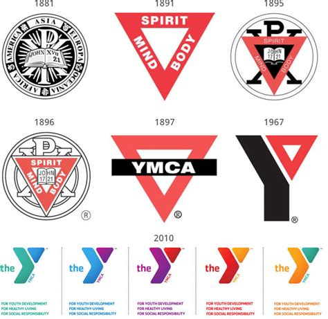 history  purpose  logos multimedia content creation