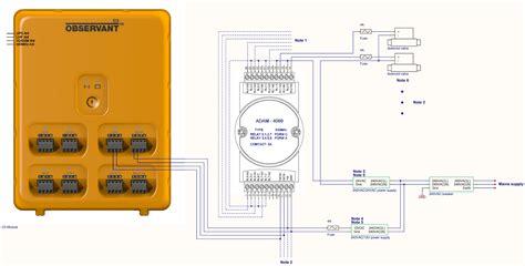 670cc predator wire schematic wiring diagrams wiring