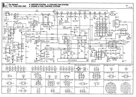 1999 mazda wiring diagrams automotive wiring diagram