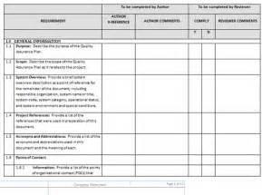 Quality Assurance Excel Template by Free Templates Forms Quality Assurance Report Template