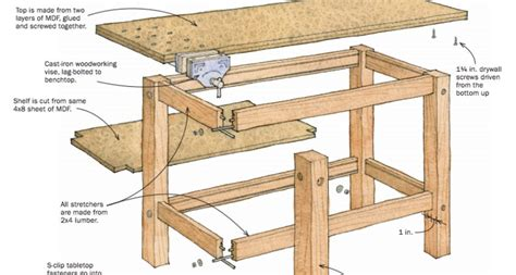 delightful homemade workbench plans dma homes