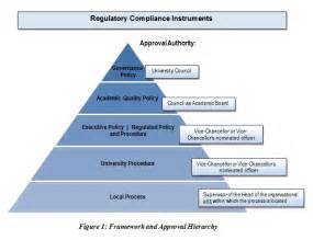 organizational policy template policy and procedure framework