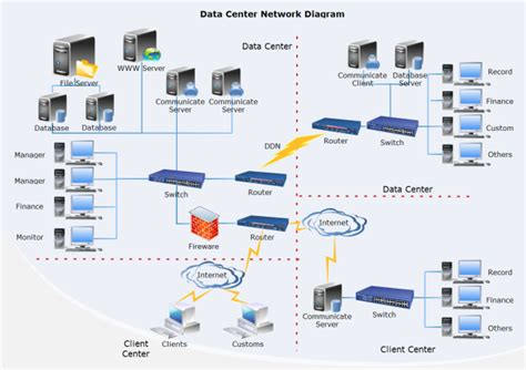 home data network design data center network diagram free data center network