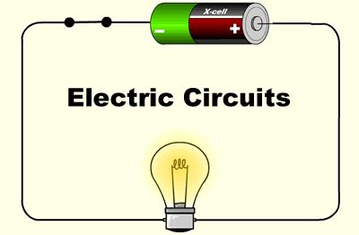 an electric circuit introduction teachers notes