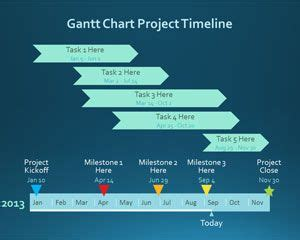 free gantt chart project template for powerpoint