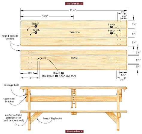 wooden picnic bench plans  woodworking