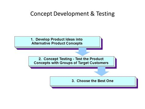 concept test topic seven creating marketing offers 1 ppt