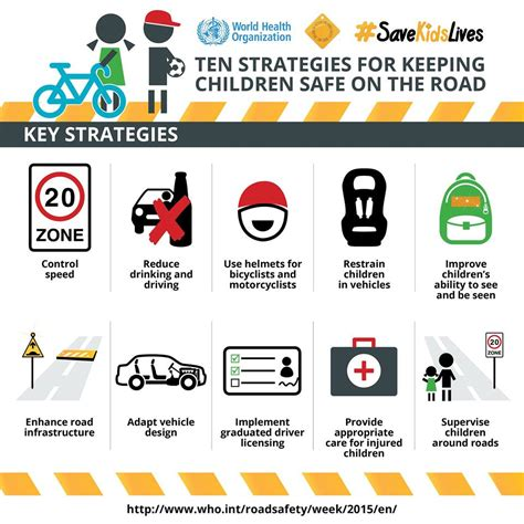 Tips For Keeping Your Car On The Road by Join The Drive