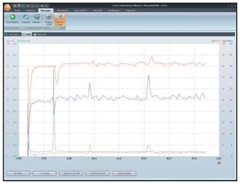 testo easy clean air testo 340 portable flue gas analyzer