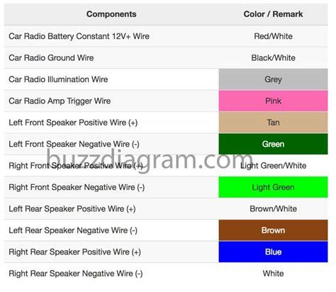 2005 cobalt radio wiring diagram wiring diagram