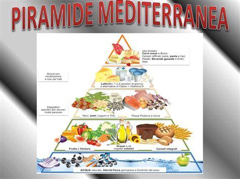 piramide alimentare giornaliera la piramide alimentare ppt scaricare