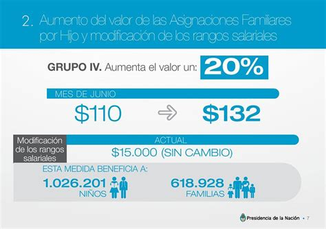 Www Asignacion Familiar Aumento | informacion sobre aumento de asignacion familiar