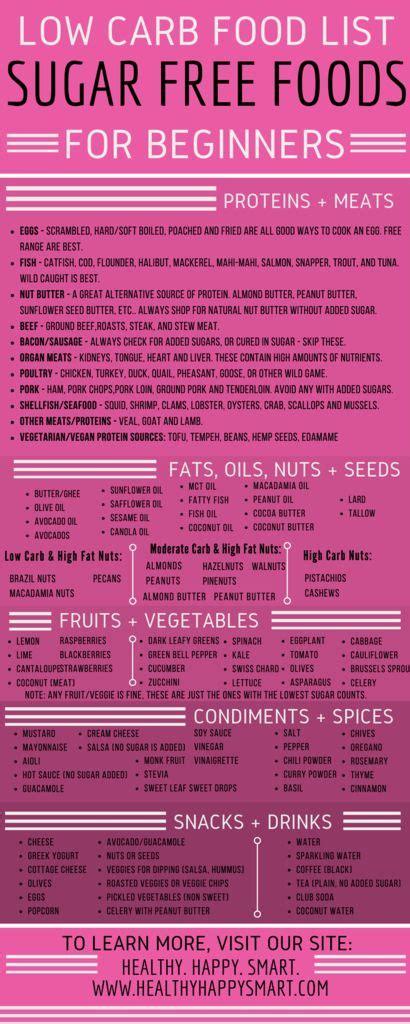 Free Sugar Detox Pdf by Sugar Free Foods List Sugar Free Detox Diet Plan