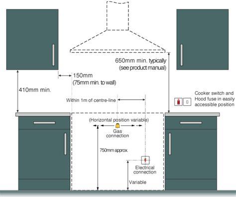 induction hob clearance regulations hob switch regulations mybuilders org