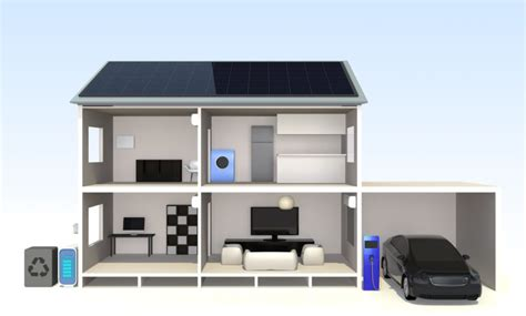 the smart house japanese technology and standards