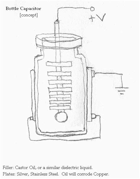capacitor glass jar electrolytic leyden bottle