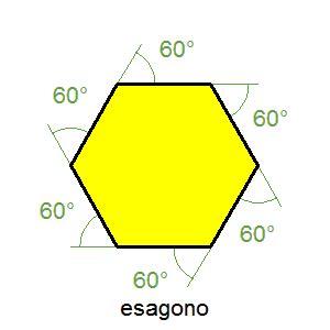 somma angoli interni di un poligono somma degli angoli esterni di un poligono matematichiamoblog